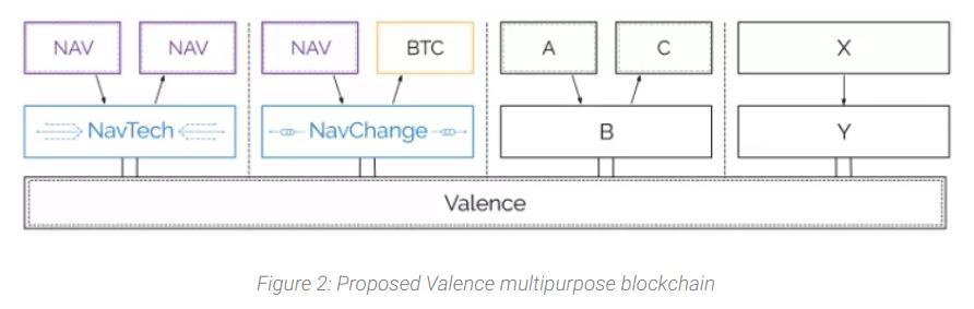 15 leçons sur Bitcoin ou argent BTC, vous devez apprendre à réussir