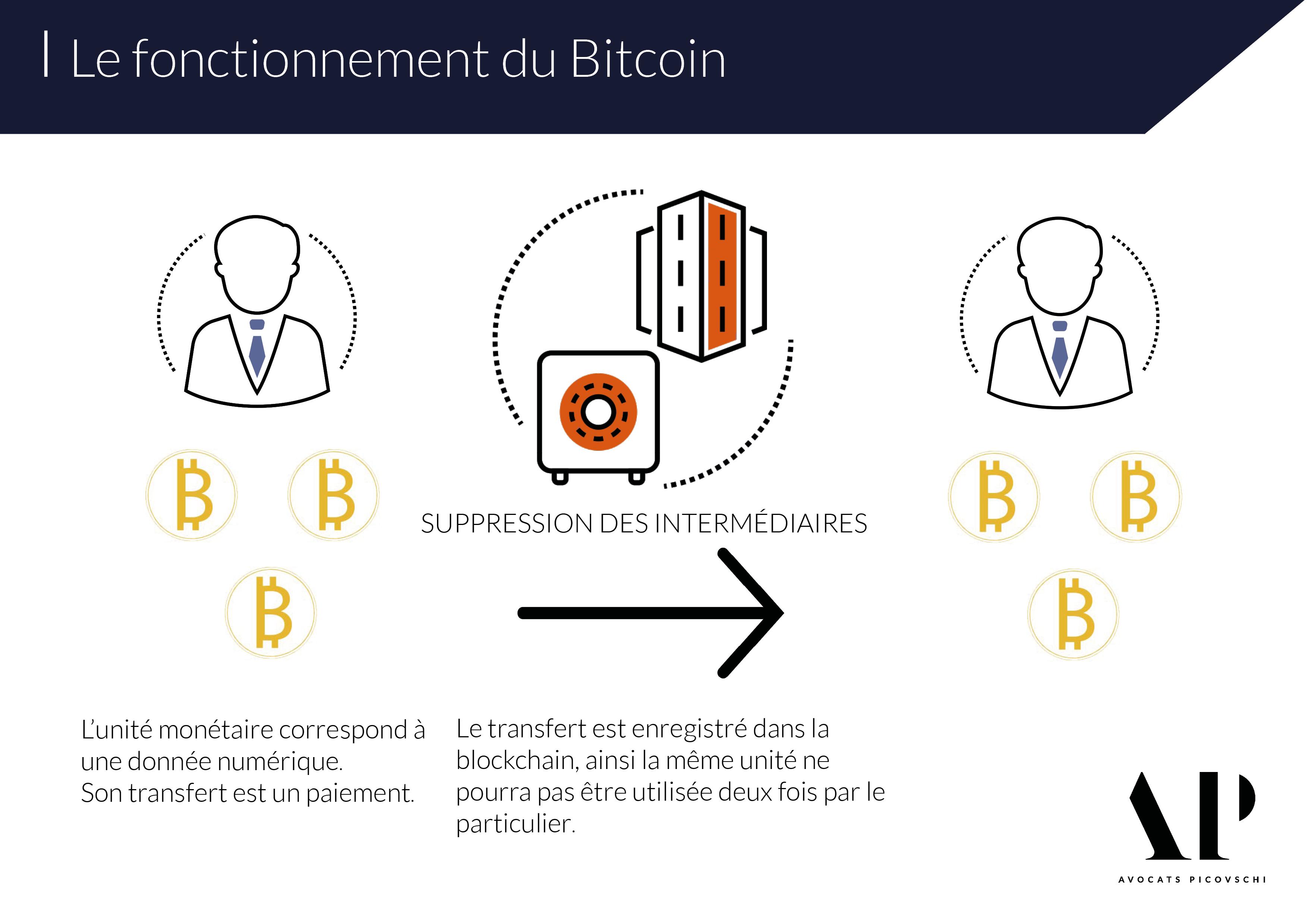 mining litecoin vs bitcoin